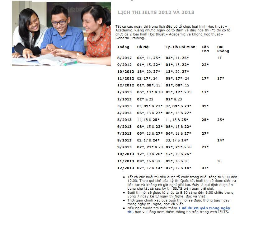 Lịch thi IELTS 2012 và 2013