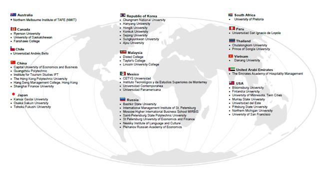 Các trường đại học đối tác tại châu Á, Mỹ và Trung Đông